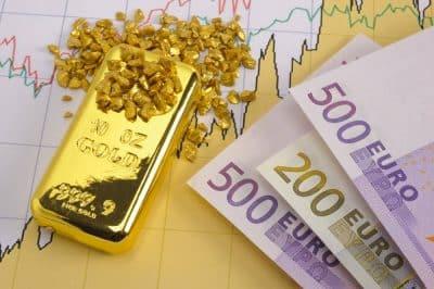 Goldpreisrechner und aktuelle Goldcharts
